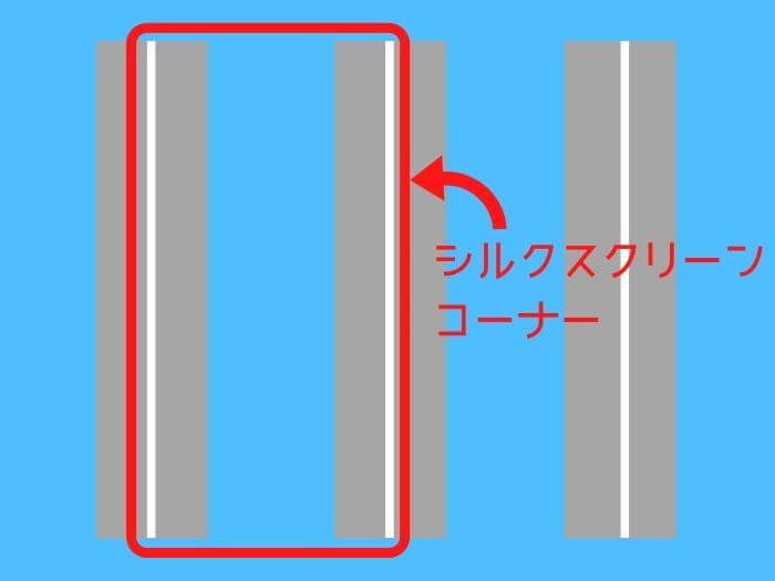世界堂 新宿本店 シルクスクリーンコーナーの概略